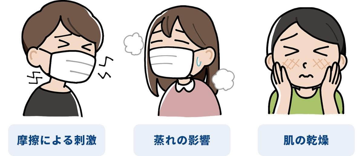 マスク肌 イラスト